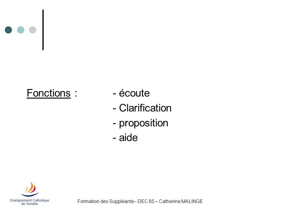Fonctions : - écoute - Clarification - proposition - aide