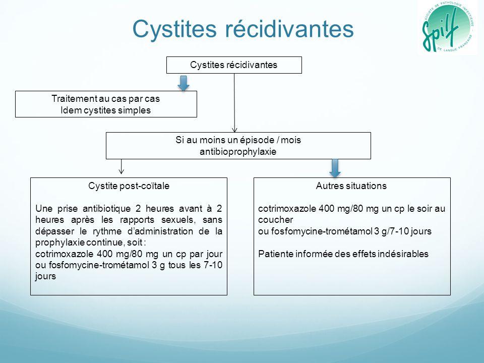 Cystites récidivantes
