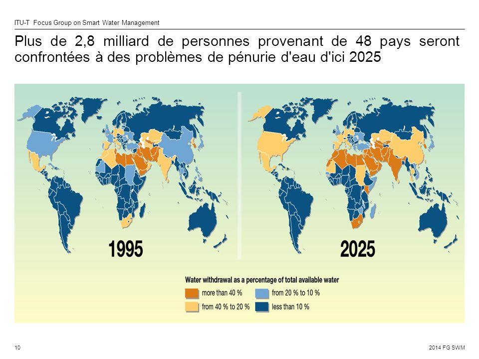 Plus de 2,8 milliard de personnes provenant de 48 pays seront confrontées à des problèmes de pénurie d eau d ici 2025