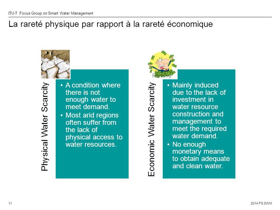 La rareté physique par rapport à la rareté économique