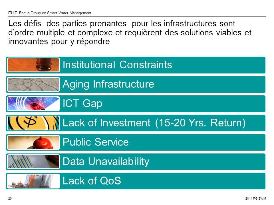 Les défis des parties prenantes pour les infrastructures sont d'ordre multiple et complexe et requièrent des solutions viables et innovantes pour y répondre