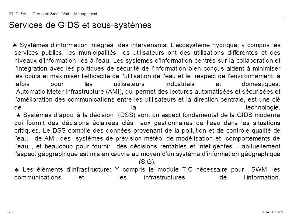 Services de GIDS et sous-systèmes