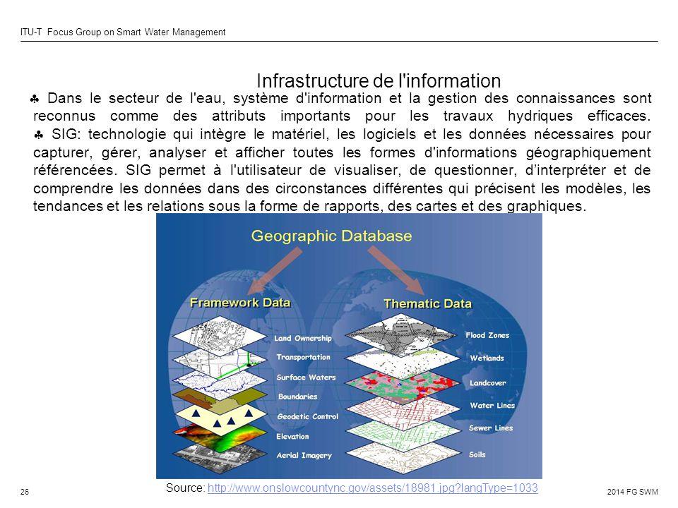 Infrastructure de l information