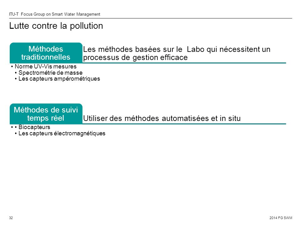 Lutte contre la pollution