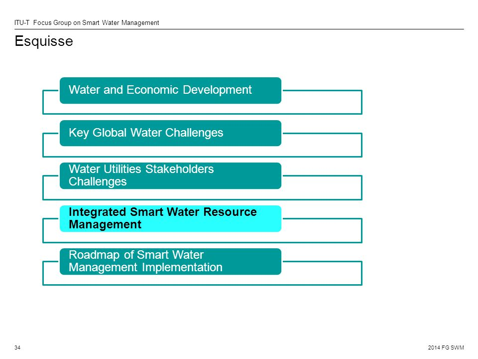 Esquisse Water and Economic Development Key Global Water Challenges
