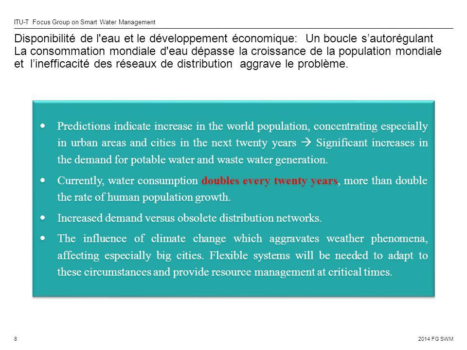 Disponibilité de l eau et le développement économique: Un boucle s'autorégulant La consommation mondiale d eau dépasse la croissance de la population mondiale et l'inefficacité des réseaux de distribution aggrave le problème.