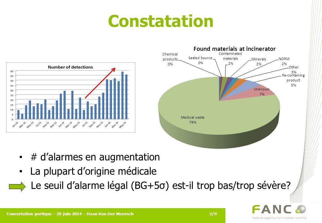 Constatation # d'alarmes en augmentation La plupart d'origine médicale