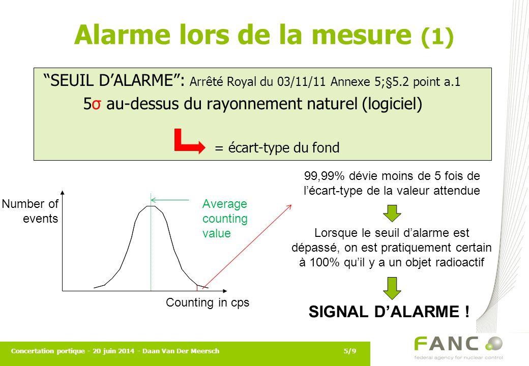 Alarme lors de la mesure (1)
