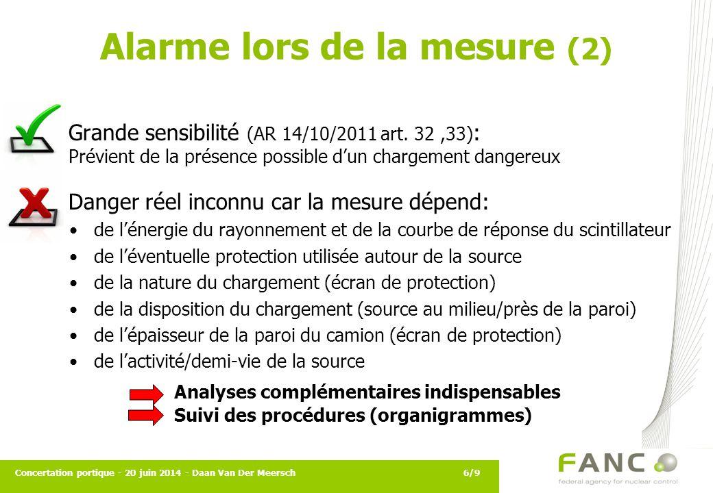 Alarme lors de la mesure (2)
