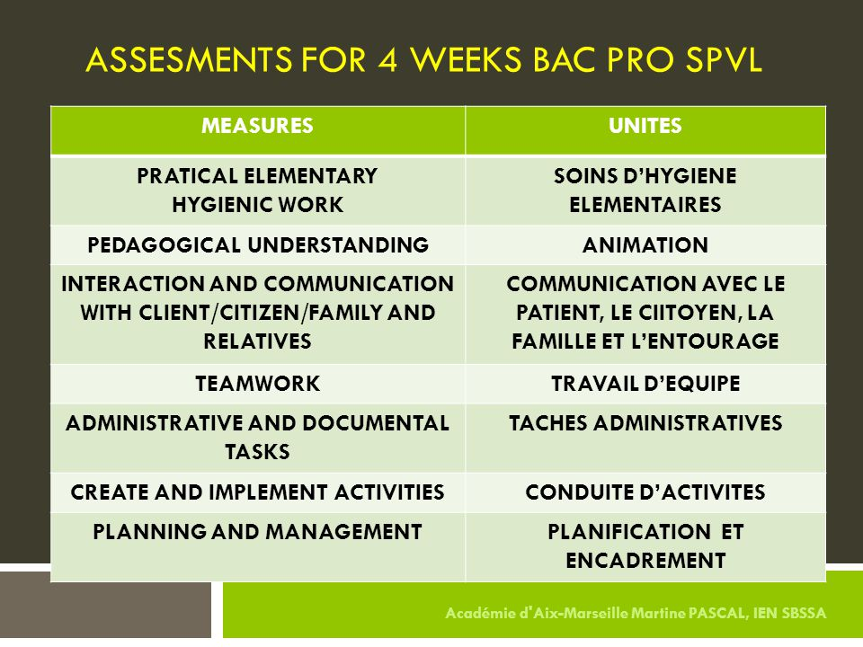 ASSESMENTS FOR 4 weeks Bac Pro spvl