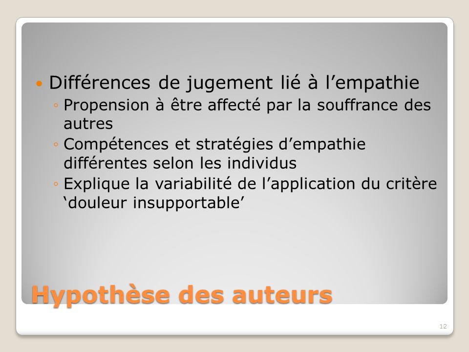 Hypothèse des auteurs Différences de jugement lié à l'empathie