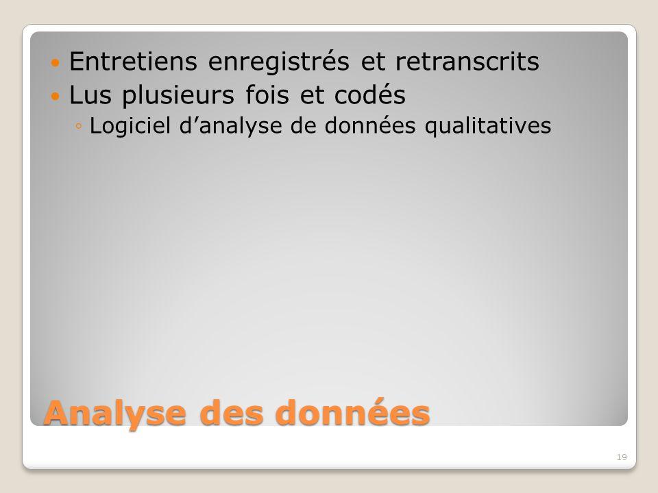 Analyse des données Entretiens enregistrés et retranscrits
