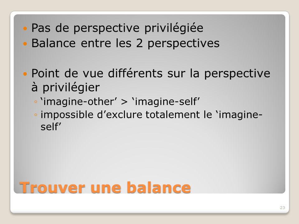 Trouver une balance Pas de perspective privilégiée