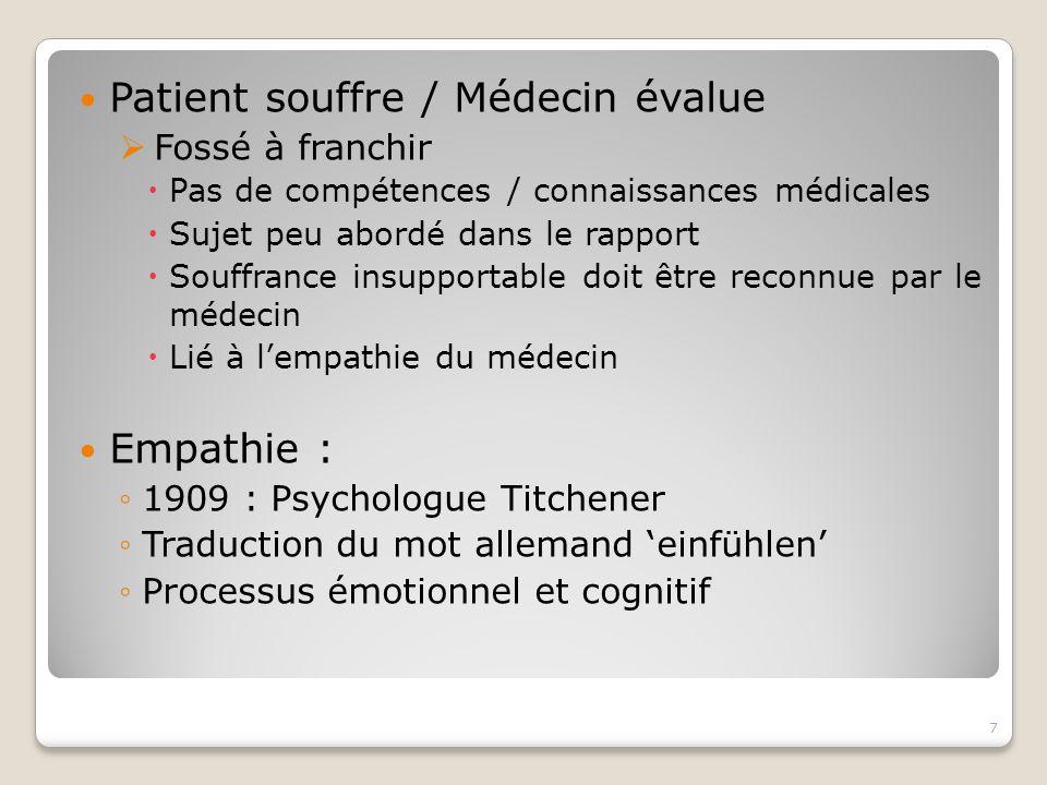 Patient souffre / Médecin évalue