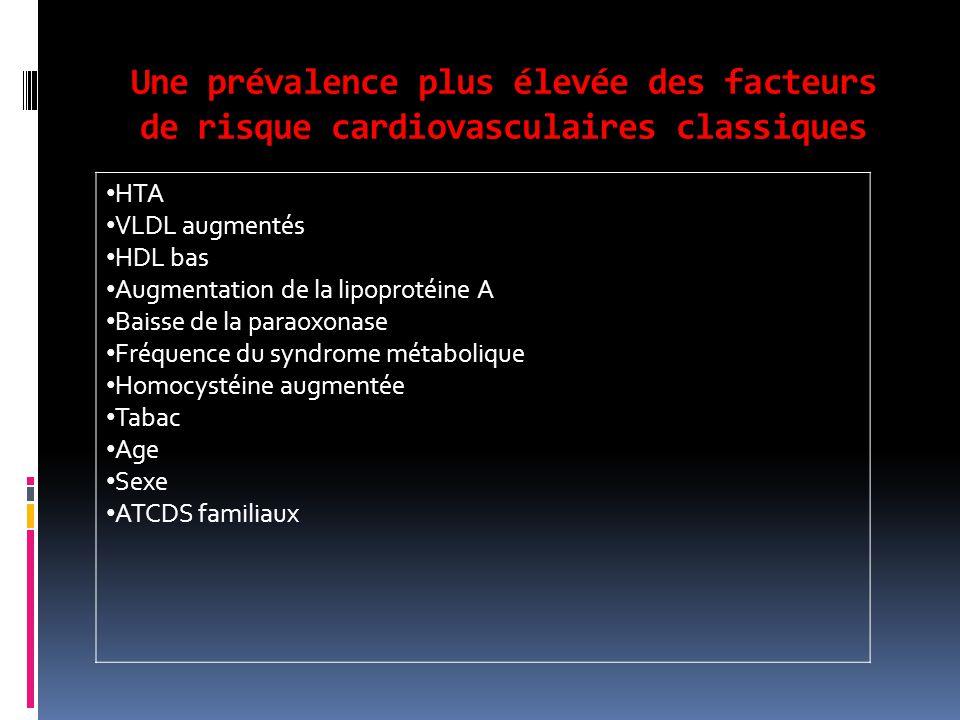 Une prévalence plus élevée des facteurs de risque cardiovasculaires classiques
