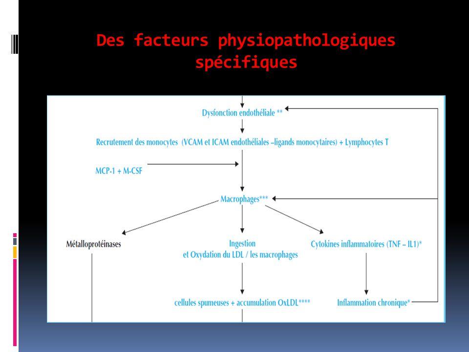 Des facteurs physiopathologiques spécifiques