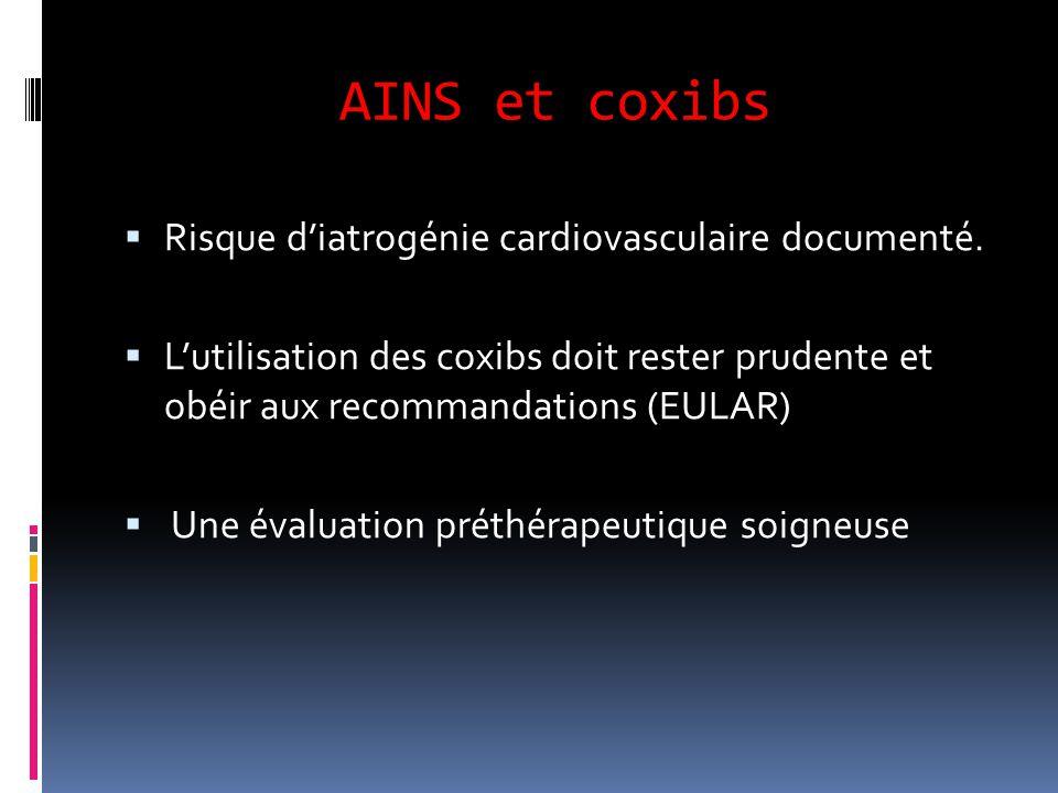 AINS et coxibs Risque d'iatrogénie cardiovasculaire documenté.