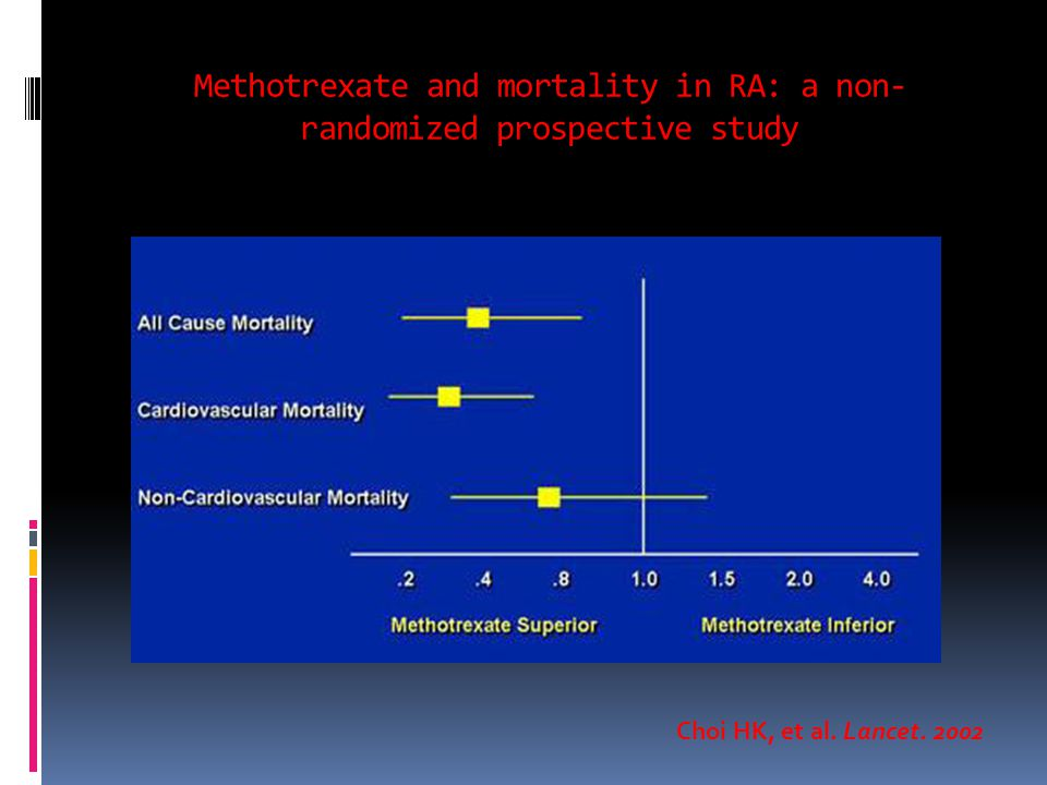 Methotrexate and mortality in RA: a non-randomized prospective study