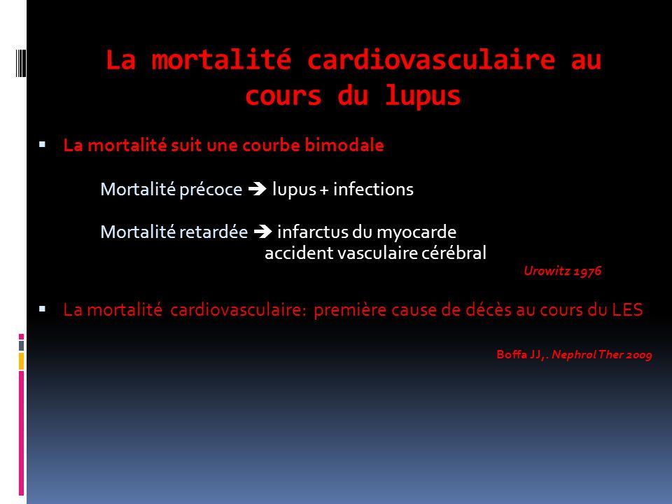 La mortalité cardiovasculaire au cours du lupus