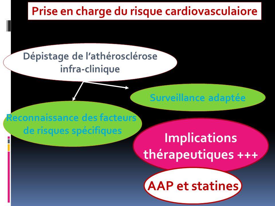 Implications thérapeutiques +++ AAP et statines