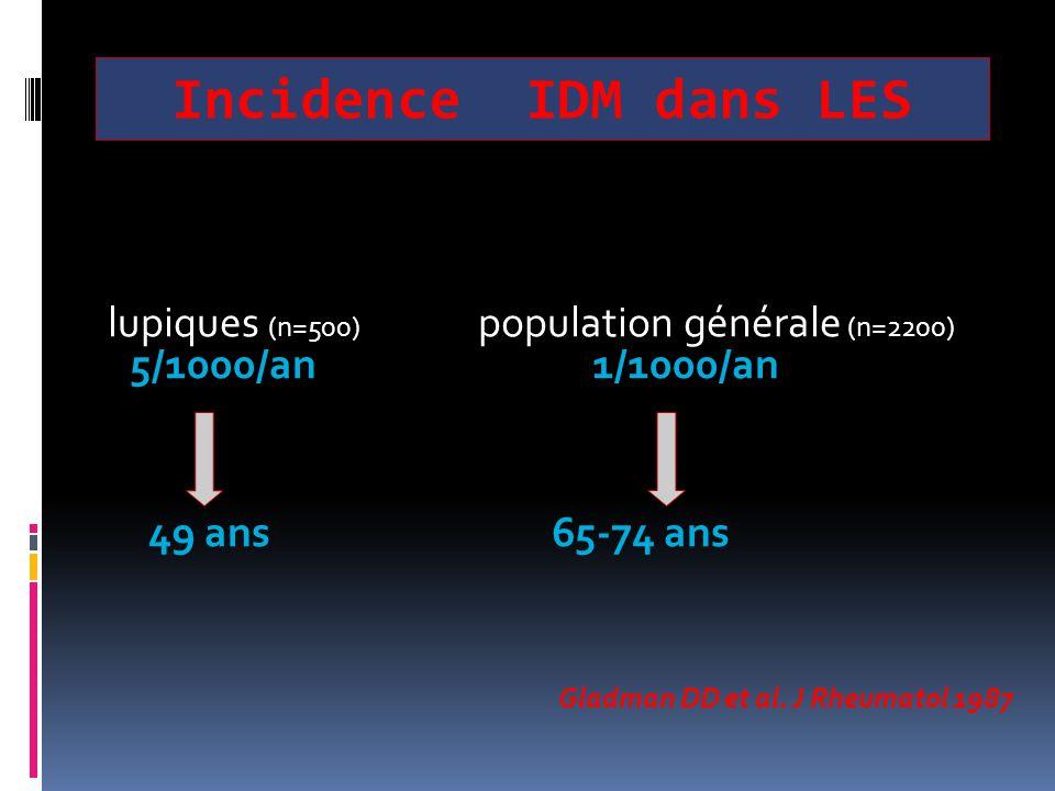 Incidence IDM dans LES lupiques (n=500) population générale (n=2200)