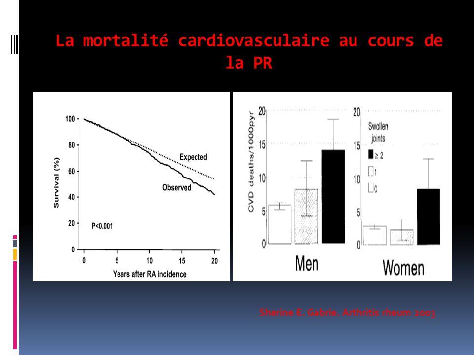 La mortalité cardiovasculaire au cours de la PR