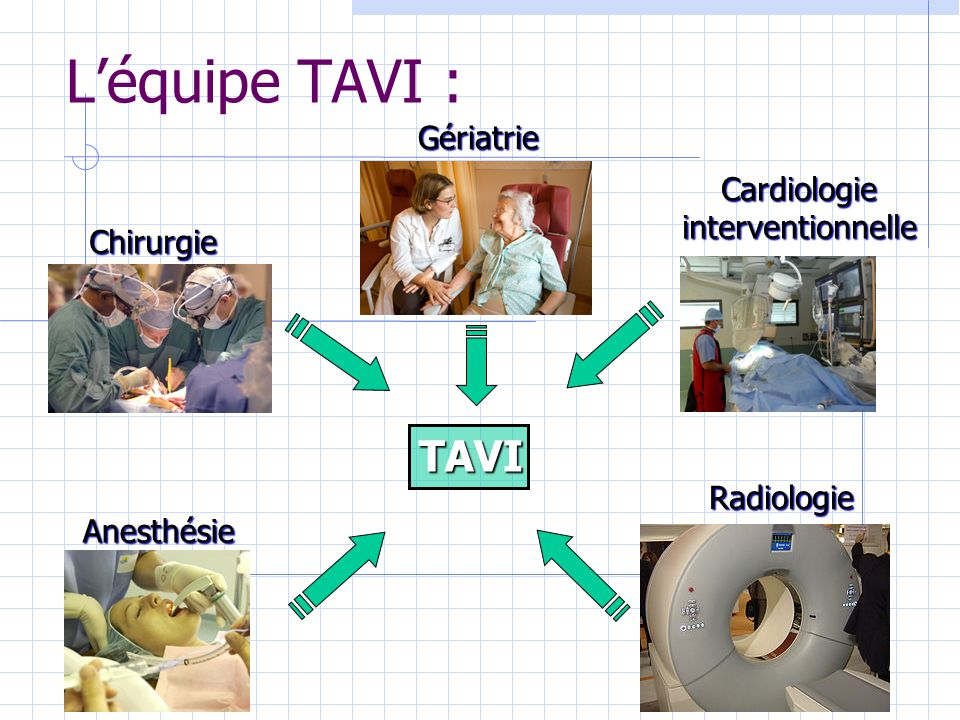 Cardiologie interventionnelle