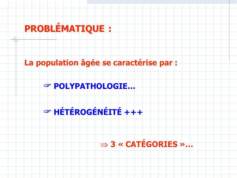 PROBLÉMATIQUE :  POLYPATHOLOGIE…  HÉTÉROGÉNÉITÉ +++
