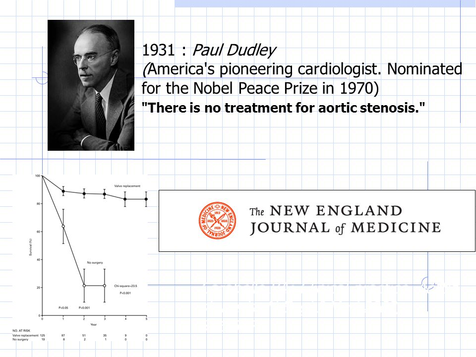 1931 : Paul Dudley (America s pioneering cardiologist. Nominated for the Nobel Peace Prize in 1970)
