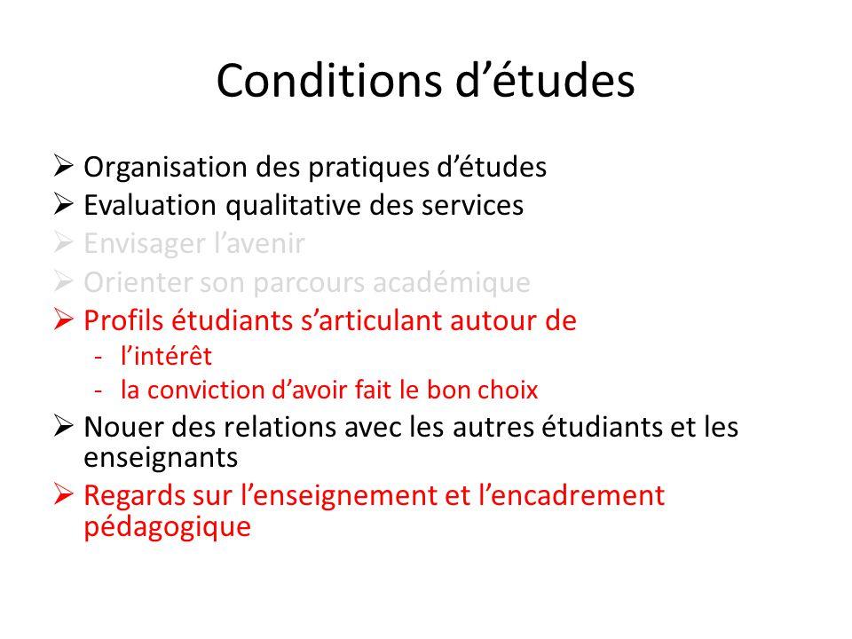 Conditions d'études Organisation des pratiques d'études