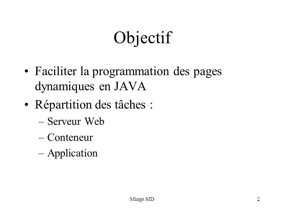 Objectif Faciliter la programmation des pages dynamiques en JAVA