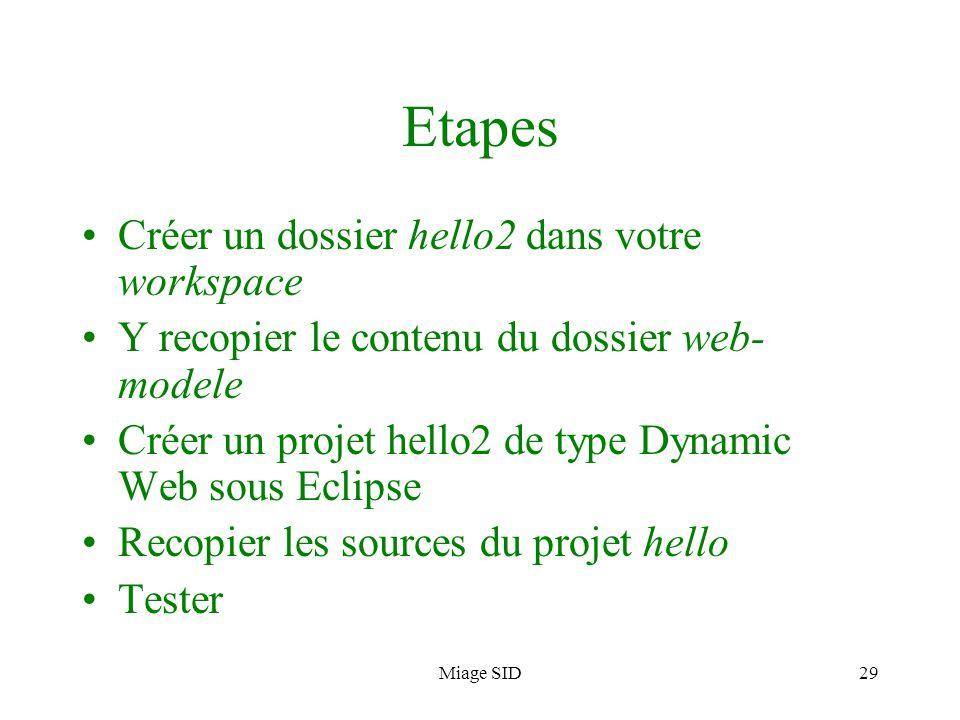 Etapes Créer un dossier hello2 dans votre workspace