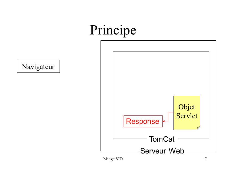 Principe Navigateur Objet Servlet Response TomCat Serveur Web