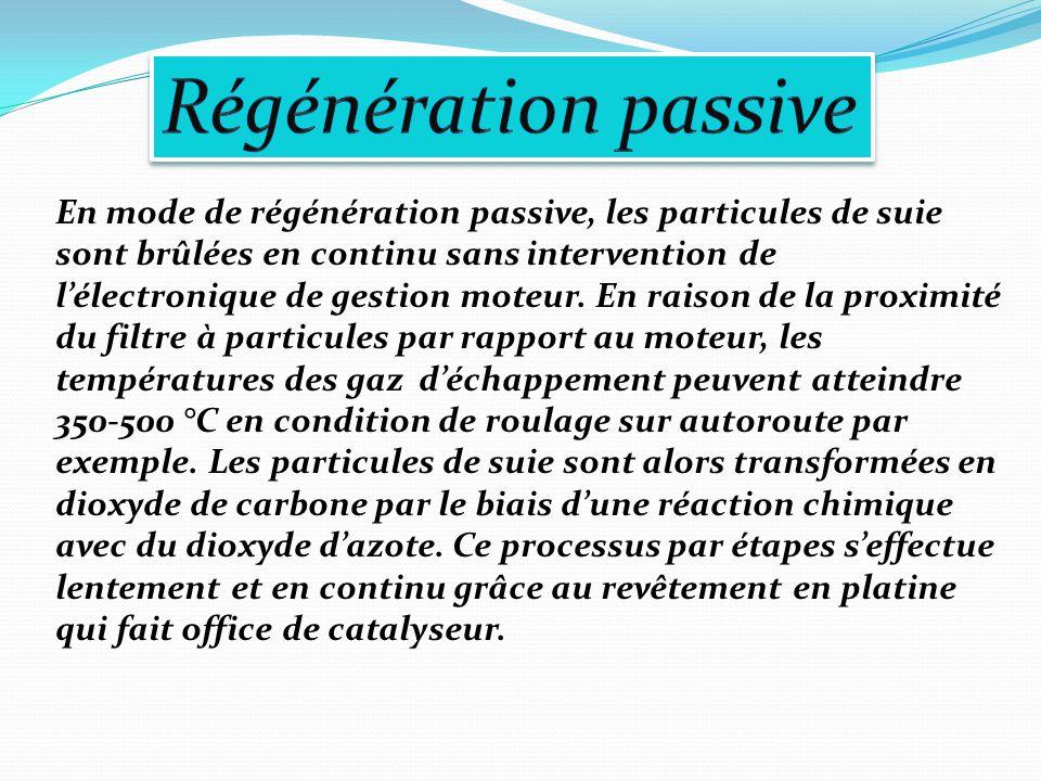 Régénération passive