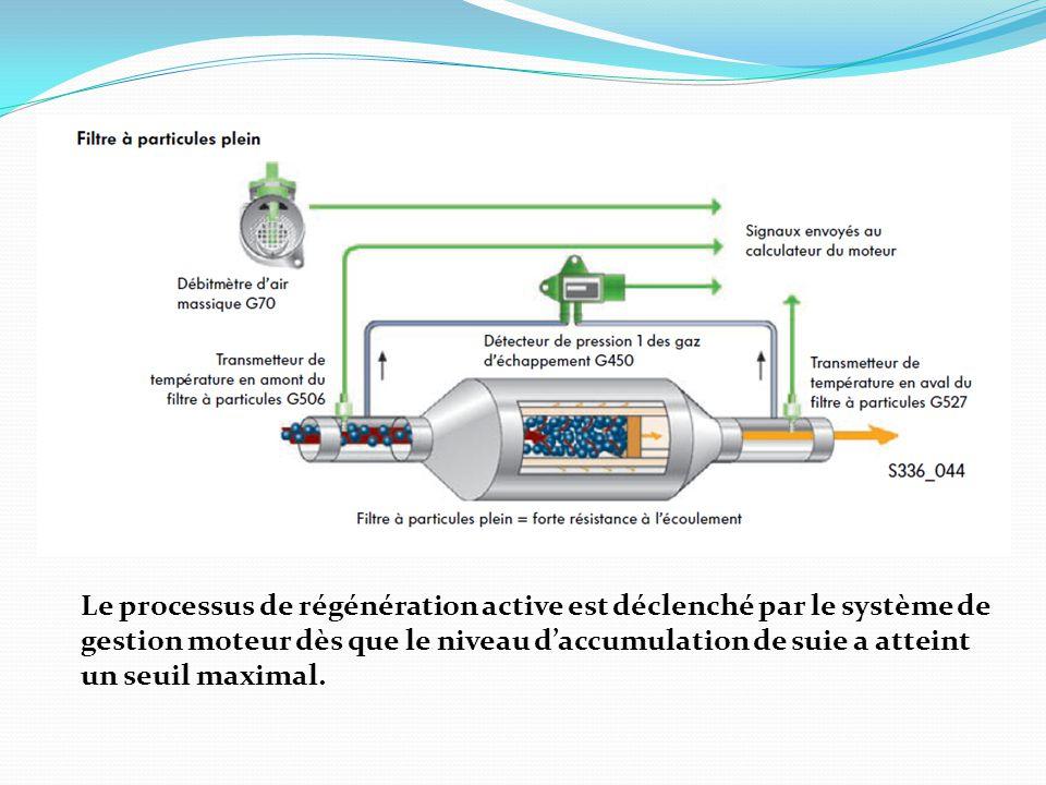 Le processus de régénération active est déclenché par le système de gestion moteur dès que le niveau d'accumulation de suie a atteint un seuil maximal.