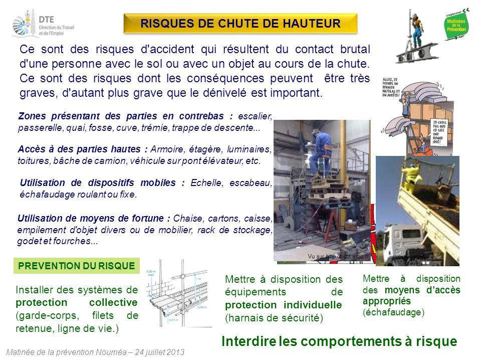 RISQUES DE CHUTE DE HAUTEUR