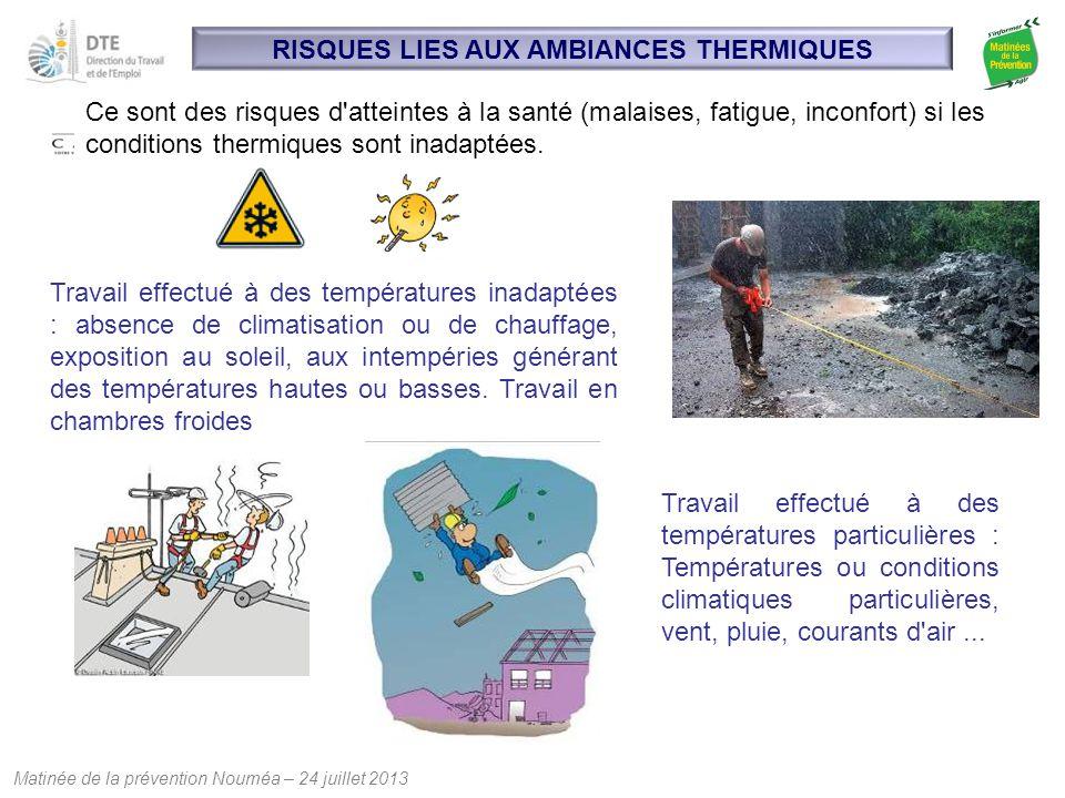RISQUES LIES AUX AMBIANCES THERMIQUES
