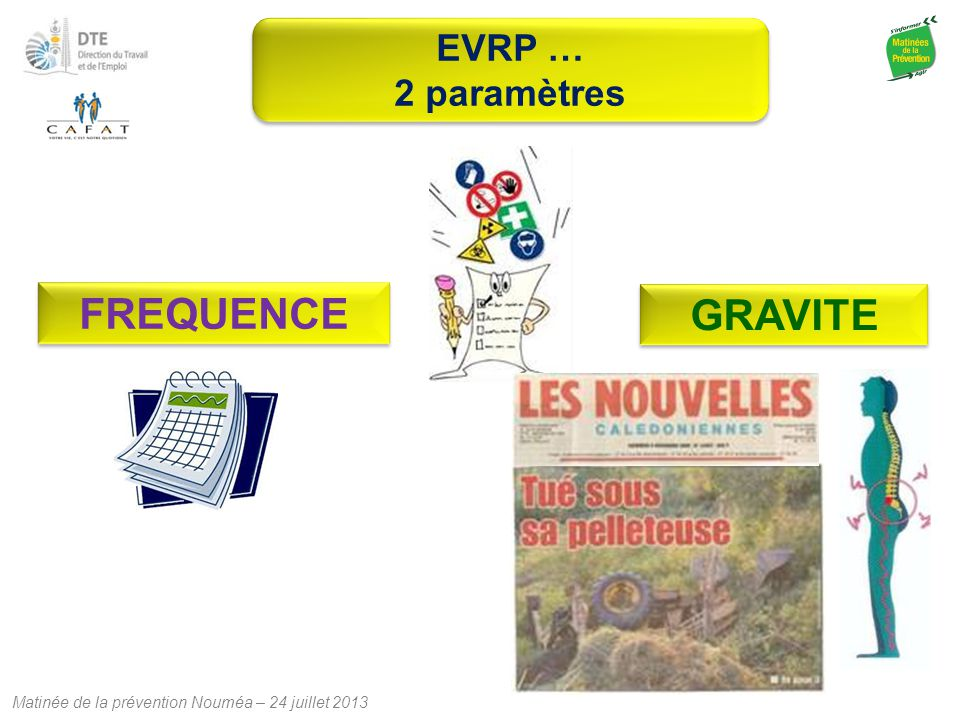 EVRP … 2 paramètres FREQUENCE GRAVITE
