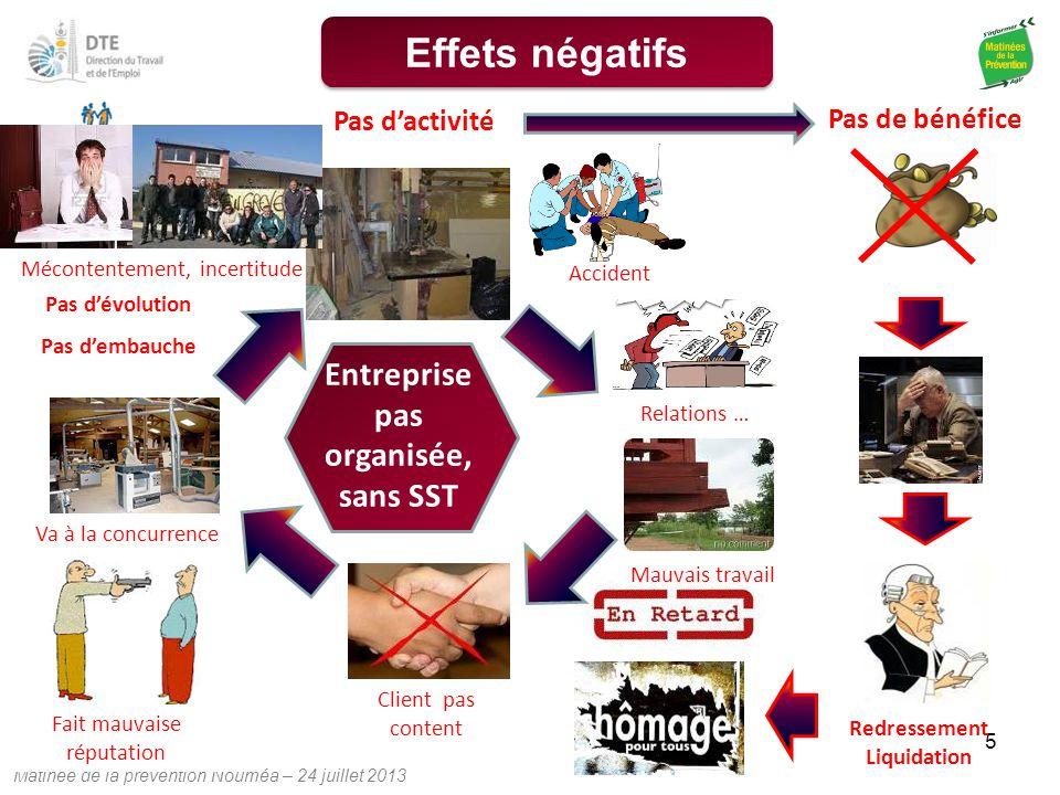 Entreprise pas organisée, sans SST
