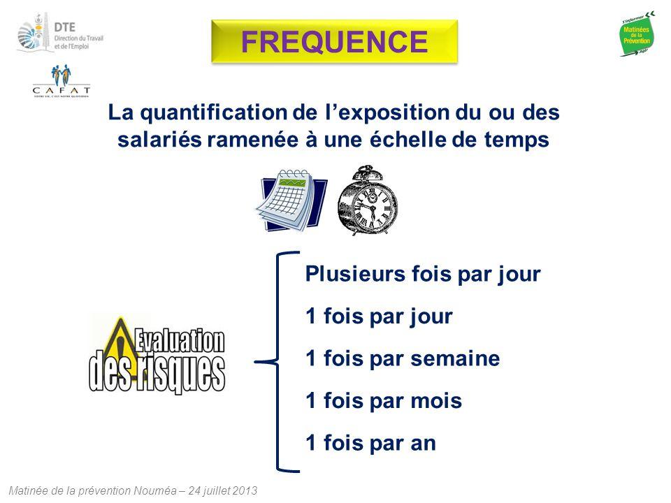 FREQUENCE La quantification de l'exposition du ou des salariés ramenée à une échelle de temps. Plusieurs fois par jour.