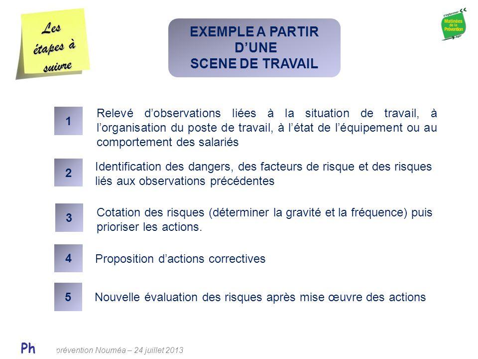 Les étapes à suivre EXEMPLE A PARTIR D'UNE SCENE DE TRAVAIL Ph