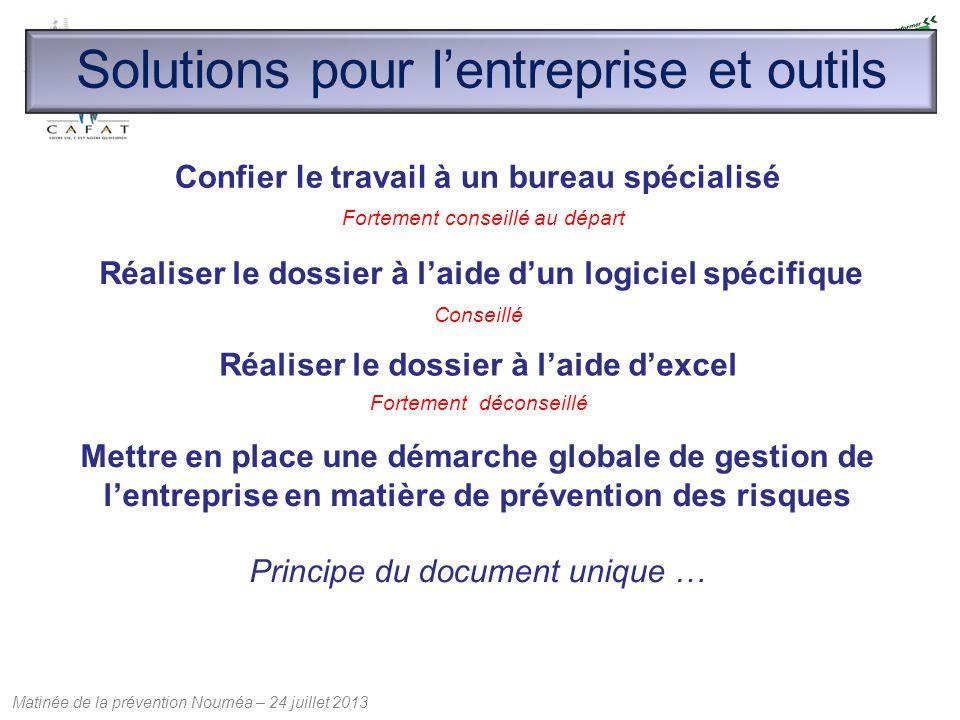 Solutions pour l'entreprise et outils