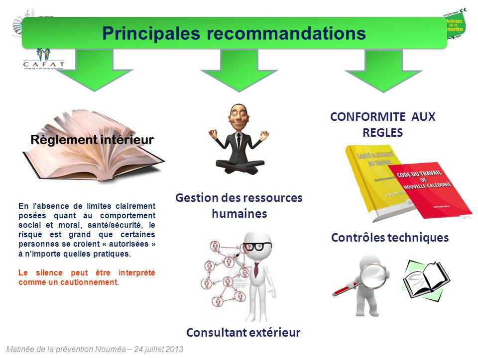 Principales recommandations Gestion des ressources humaines