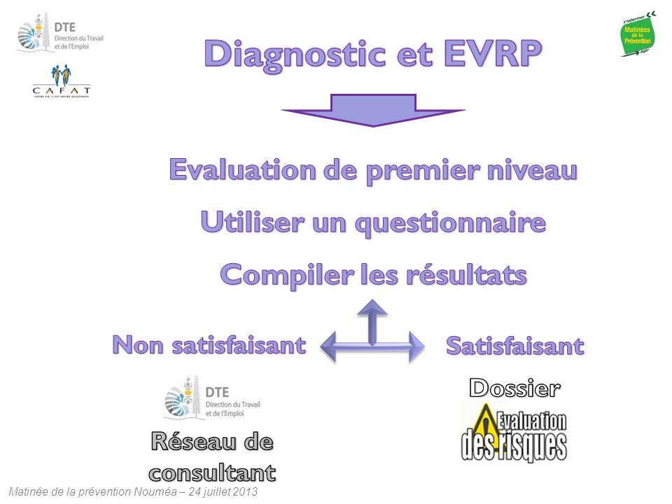 Evaluation de premier niveau