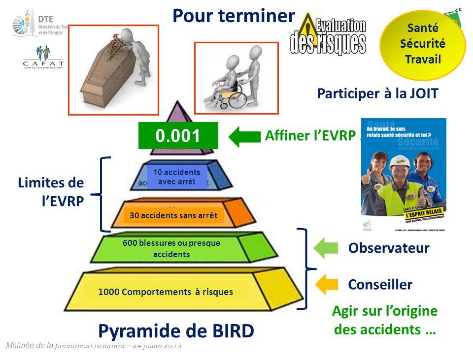 Pour terminer Pyramide de BIRD