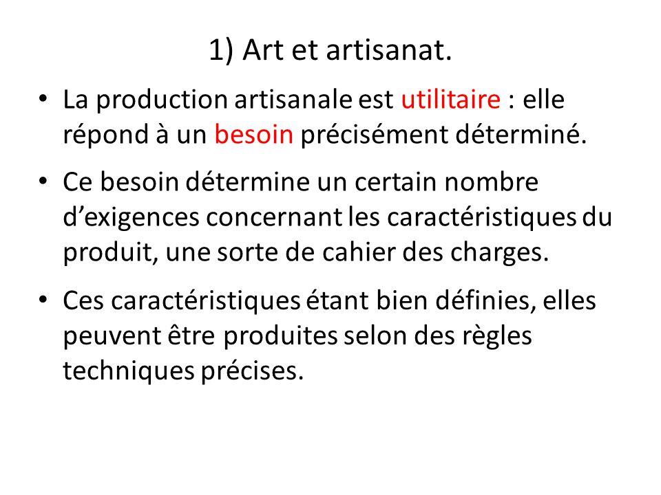 1) Art et artisanat. La production artisanale est utilitaire : elle répond à un besoin précisément déterminé.