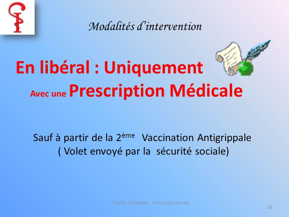 Avec une Prescription Médicale