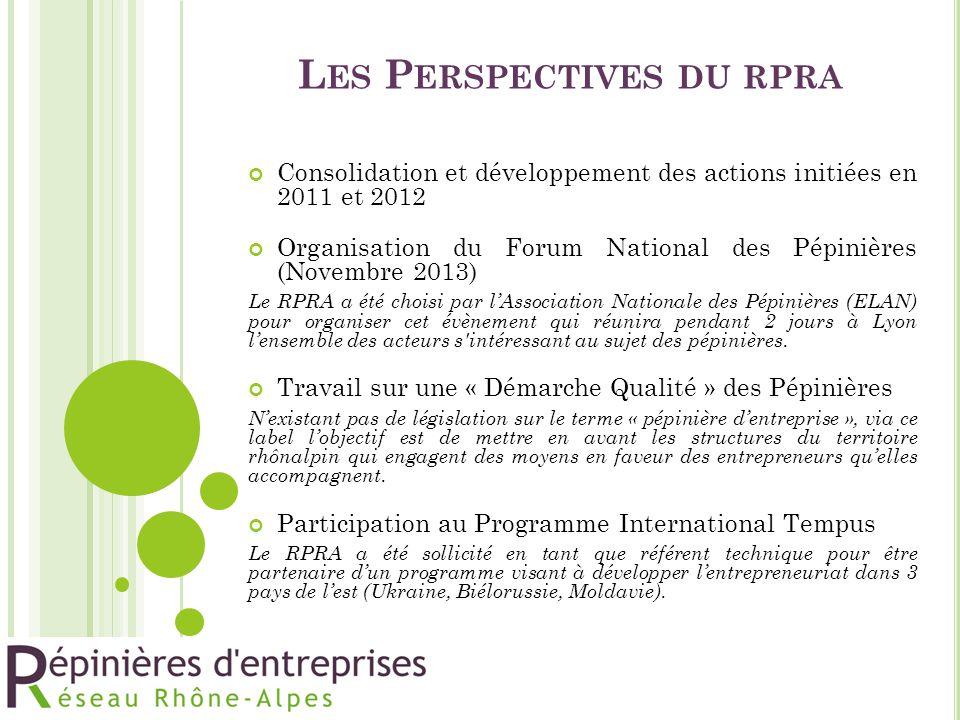 Les Perspectives du rpra