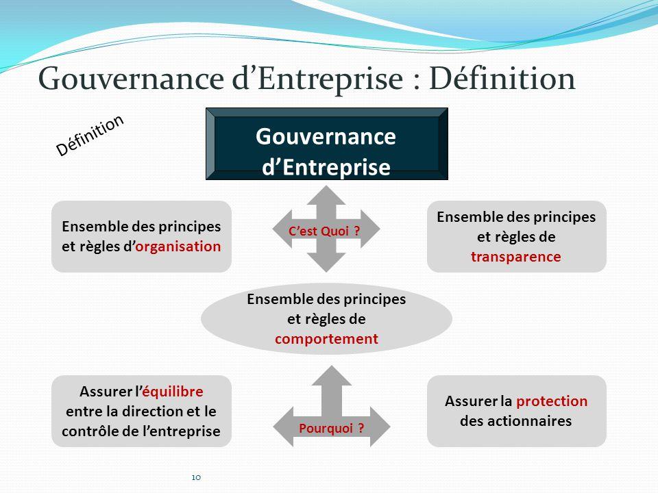 Gouvernance d'Entreprise : Définition