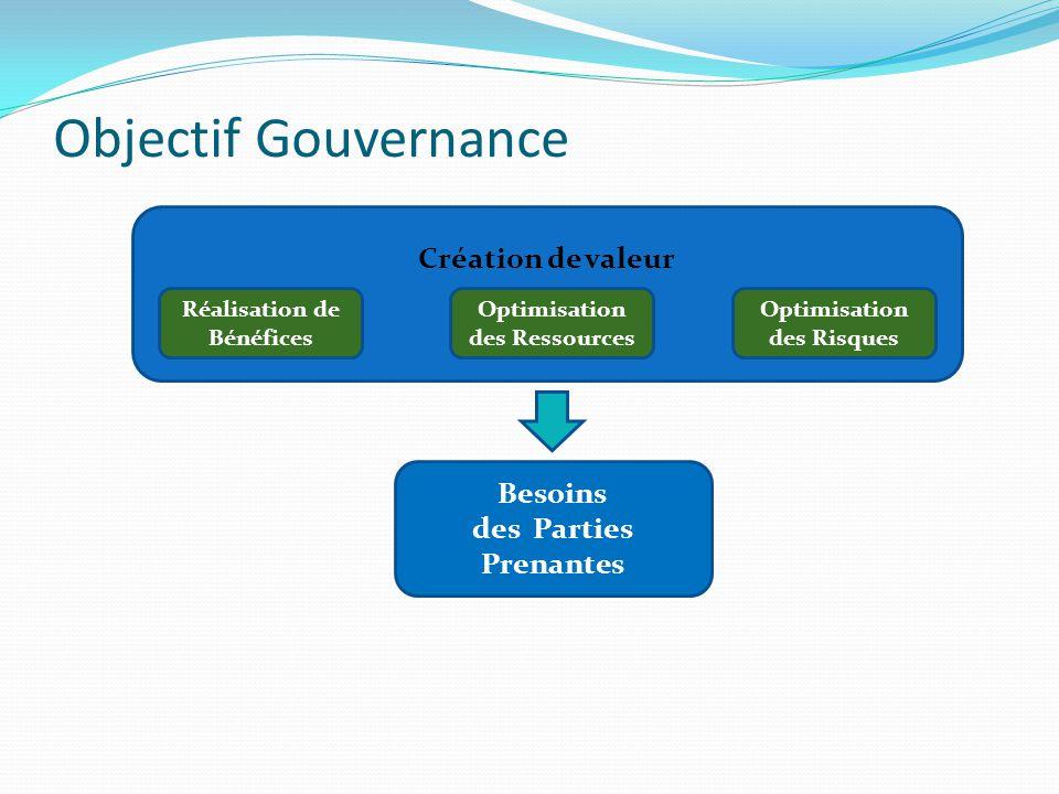 Objectif Gouvernance Création de valeur Besoins des Parties Prenantes
